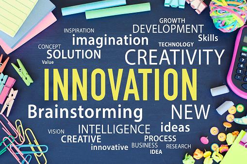 Innovation Wordmap